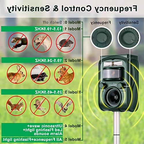 Wikomo Solar Powered Waterproof Outdoor Animal Repeller with Sound,Motion Light pest Rats